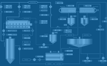 RECLIME - procesní automatizace cukrovaru